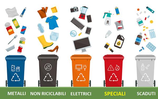 agevolazioni tari rifiuti speciali e al di fuori servizio pubblico - trsconsulting